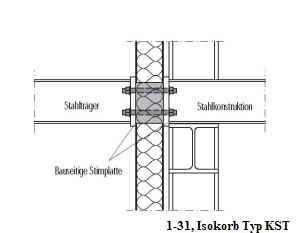 How To Insulate Steel Beam Cantilevers To Exterior